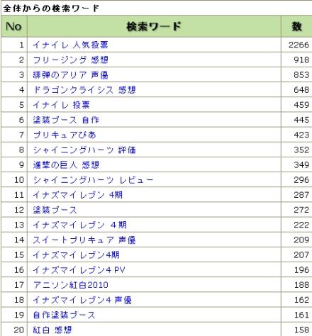 kensaku2011-01.jpg (440×474)
