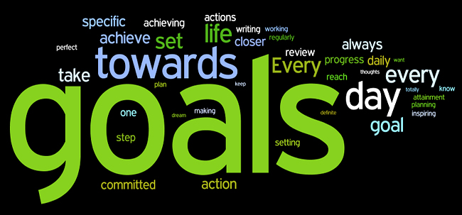 goals affirmations wordle