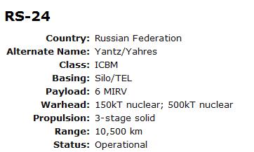روسيا تدخل الصاروخ العابر للقارات