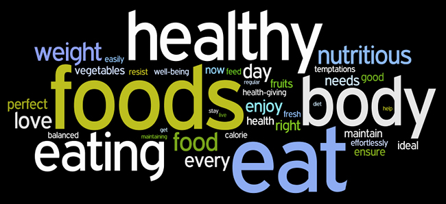 healthy eating and diet affirmations wordle