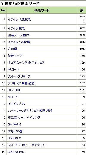 2010-11kensaku.jpg (289×519)