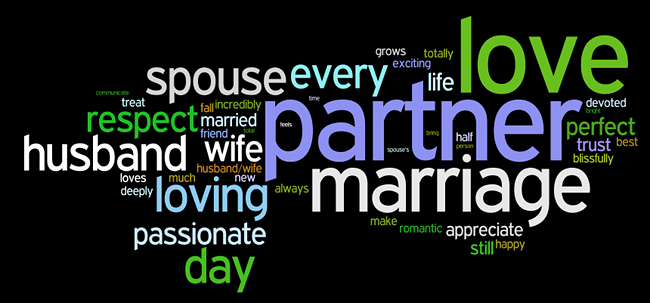 marriage affirmations wordle