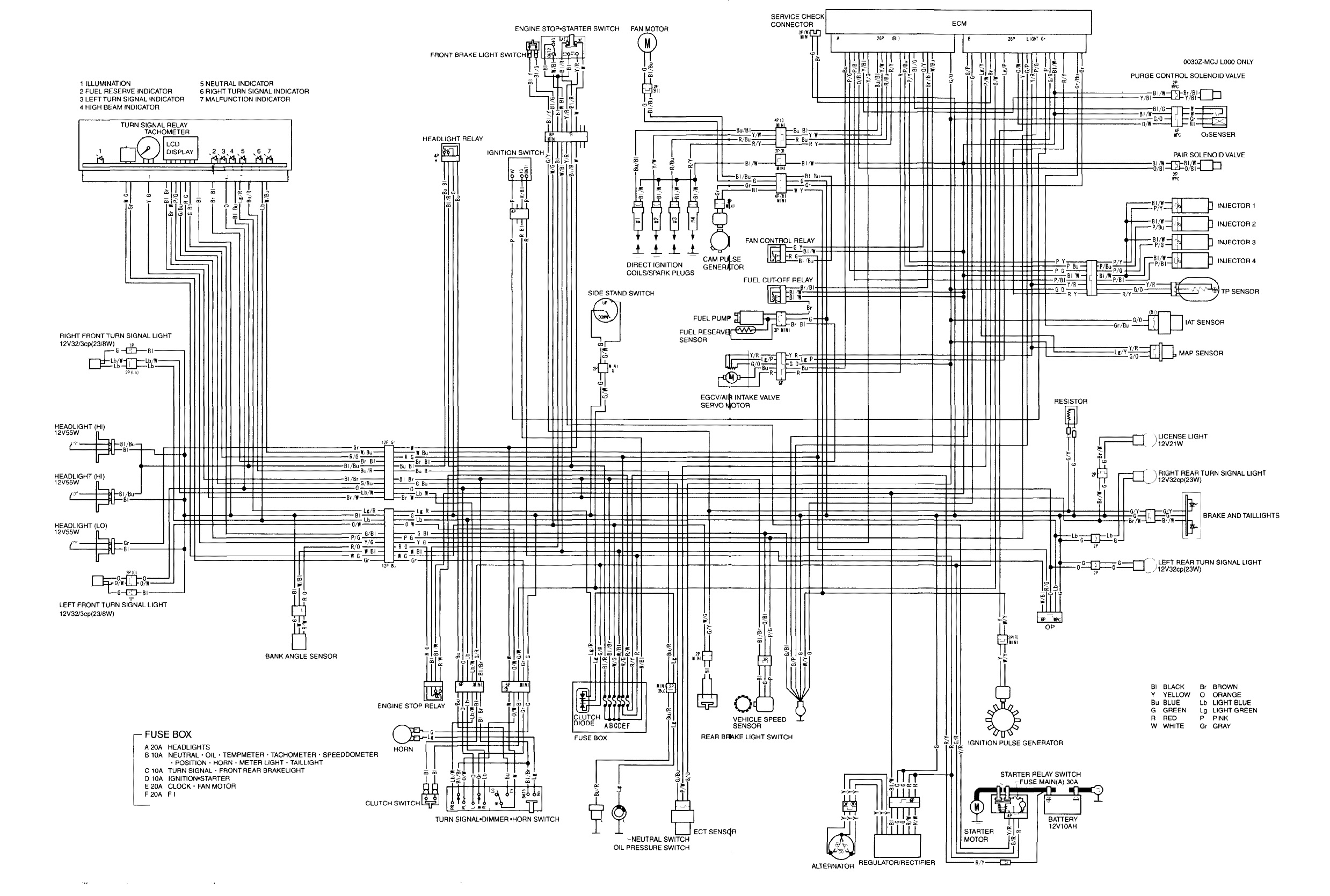 wiring diagram for a honda ruckus – the wiring diagram,Wiring diagram,Wiring Diagram For A Honda Ruckus