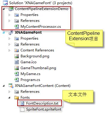 文档结构图